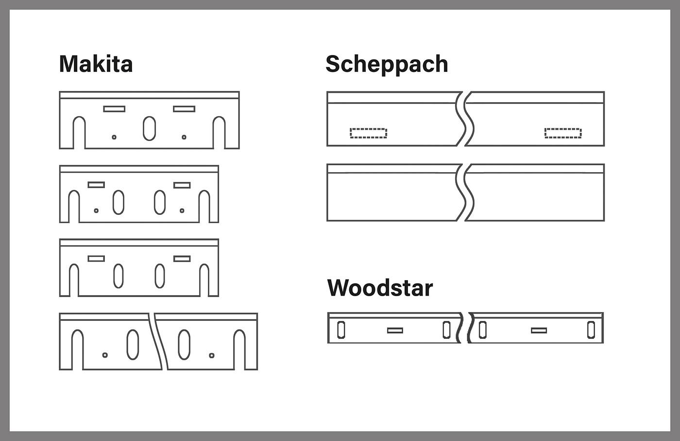 skizze-makita-scheppach-woodstar